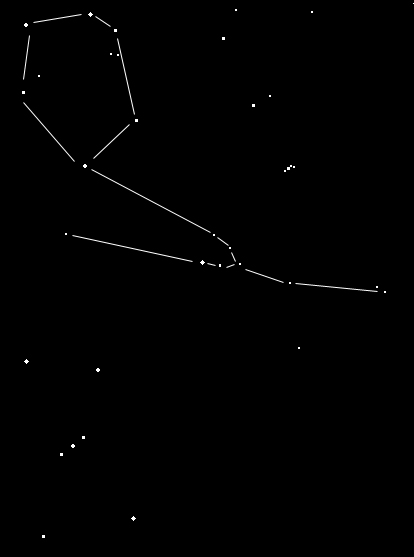 Bullconstellation