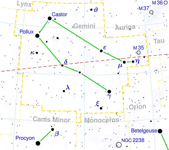 Finding Gemini in the sky names of stars