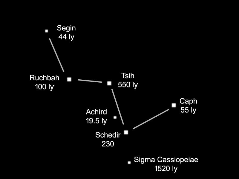 starnamescassiopeia
