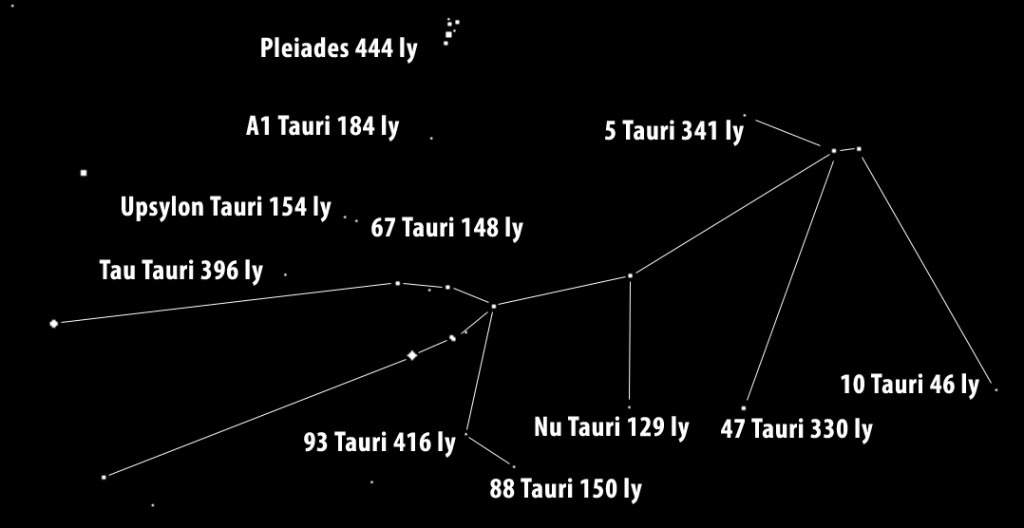 taurusconstellation